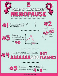 5 Facts to Know About Menopause